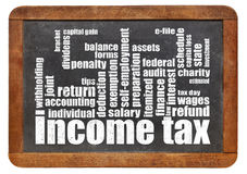 Income tax word cloud. On a vintage slate blackboard Royalty Free Stock Images