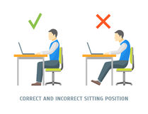 Incorrect and Correct Sitting Position Card. Vector. Incorrect and Correct Sitting Position Man Card Healthcare Concept. Flat Design Style. Vector illustration Royalty Free Stock Photography
