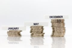 The increase in the amount each month. Image use for savings that result from the work, business concept.  stock image