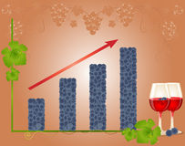 Increase a crop of grapes graph Royalty Free Stock Photo