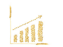 Increase a crop of wheat Stock Photo