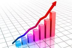 Increase graph Royalty Free Stock Photos