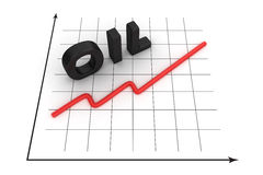 Increase of oil prices Stock Photos