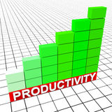Increase Productivity Means Progress Report And Analysis Royalty Free Stock Photo