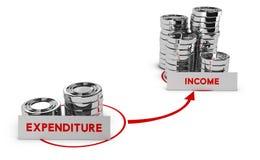 Increase Profits. Stock Photography