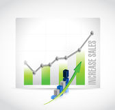 Increase sales business graph sign concept Royalty Free Stock Images