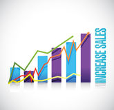 Increase sales business graph sign concept Stock Images