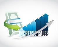 Increase sales money graph sign concept Royalty Free Stock Photos