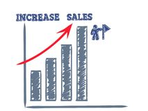 Increase sales poster Royalty Free Stock Image