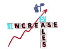 Increase sales poster Stock Image