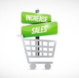 Increase sales shopping sign concept Royalty Free Stock Photography