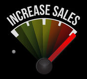 Increase sales speedometer sign concept Royalty Free Stock Image