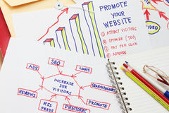 Increase site visitor Royalty Free Stock Photos
