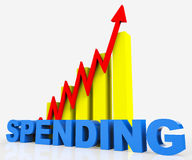 Increase Spending Indicates Progress Report And Diagram. Increase Spending Showing Progress Report And Paying Royalty Free Stock Image
