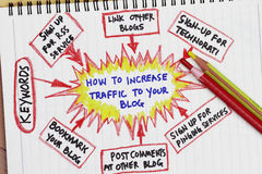 Increase traffic to your blog Royalty Free Stock Photo