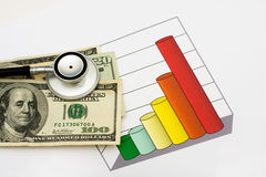 Increased Healthcare Costs Royalty Free Stock Photo