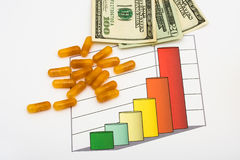 Increased Healthcare Costs royalty free stock images