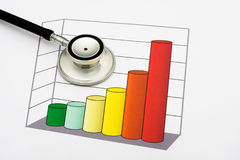 Increased Healthcare Ratings. A graph and stethoscope on a white background, increased healthcare ratings stock photos
