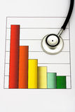 Increased Healthcare Ratings stock photo