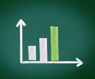 Increasing Bar Graph Royalty Free Stock Image