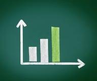 Increasing Bar Graph Royalty Free Stock Image