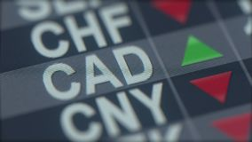 Increasing Canadian dollar exchange rate indicator on computer screen. CAD forex ticker. 3D rendering stock images