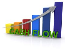 Increasing cash flow graph Royalty Free Stock Photo