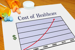 Increasing Cost of Healthcare. A graph displaying the increasing cost of healthcare Stock Photo