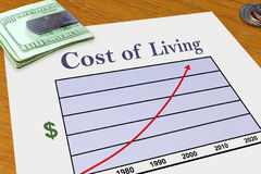 Increasing Cost of Living. A graphical representation of the increasing cost of living Royalty Free Stock Images