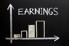 Increasing earnings graphs. Graphs of increasing earnings drawn with chalk on a blackboard royalty free stock images