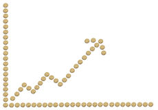 Increasing graph. An increasing graph made of Australian one dollar coins Royalty Free Stock Image
