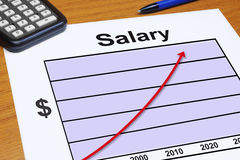 Increasing Salary Chart. A chart showing increasing salary over the years Royalty Free Stock Photography