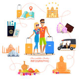 Incredible India Travel Concept. Incredible India travel infographic conceptual poster in flat style design. Summer vacation in exotic countries vector vector illustration