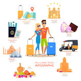Incredible India Travel Concept. Incredible India travel infographic flat design. Vacation in exotic country vector illustration. Couple India Honeymoon royalty free illustration