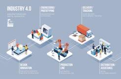 Indústria 4 0, automatização e inovação infographic ilustração stock
