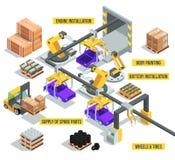 Indústria de carro Fábrica com auto fases de produção Ilustrações isométricas do vetor Fotos de Stock Royalty Free