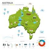 Indústria energética e ecologia de Austrália Fotografia de Stock