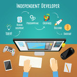 Independent game developer vector illustration Stock Images
