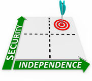 Independent Security Self Reliance Matrix Go On Your Own. Independence and Security words on arrows along a matrix to illustrate the increasing stability and Stock Photos