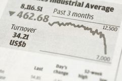 Index chart on newspaper Royalty Free Stock Photography