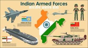Indiańskie siły zbrojne ustawiają plakat lub sztandar z Indiańską marynarką wojenną, Indiańskim wojskiem & indianin siły powietrz royalty ilustracja