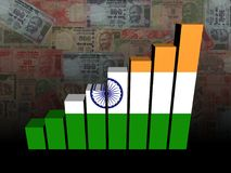 Indian flag bar chart over Rupees illustration. Indian flag bar chart over Rupees currency abstract 3d illustration Royalty Free Stock Photo