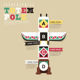 Indian totem pole infographic elements Royalty Free Stock Photography