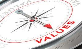 Indicação da empresa, valores ilustração stock