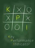 Indicador de desempenho chave no quadro-negro Fotografia de Stock