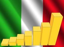 Indicador del gráfico y de Italia stock de ilustración
