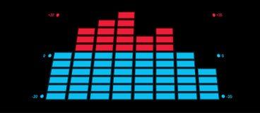 Indicador do equipamento musical ilustração stock