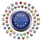Indicadores de país europeo