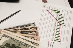 Indicadores gráficos da rentabilidade Investimentos do dólar como o fundo Fotografia de Stock Royalty Free