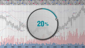 Indicate about 20 percents circle dial on various animated Stock Market charts and graphs(text version)